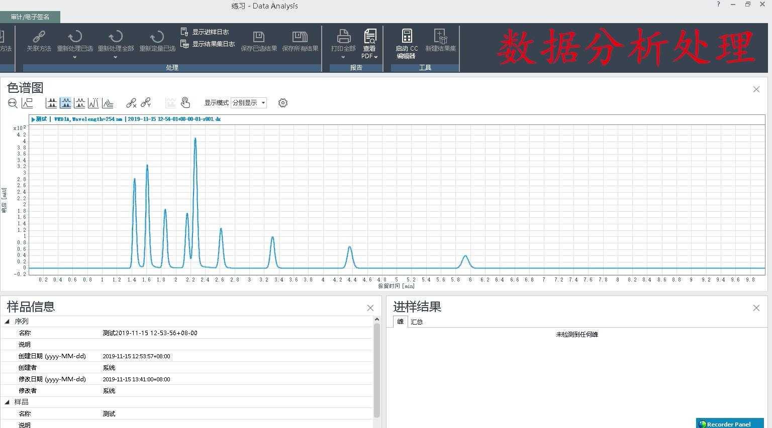 安捷伦色谱数据处理系统OpenLAB CDS软件功能演示