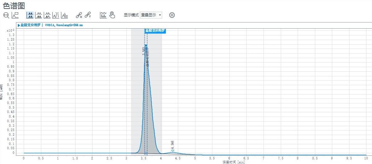 盐酸克伦特罗液相检测图谱-www.bzwz.com-伟业计量-国家标准物质网