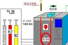 原创:抗生素残留的检测方法(一)理化检测法-www.weiye.org.cn北方伟业